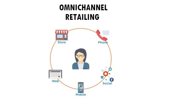 All you Need to Know About Omni-channel Retailing